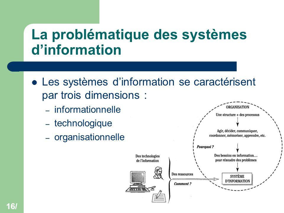 La problématique des systèmes d'information