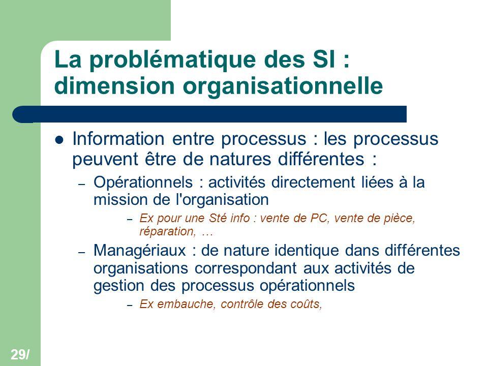 La problématique des SI : dimension organisationnelle