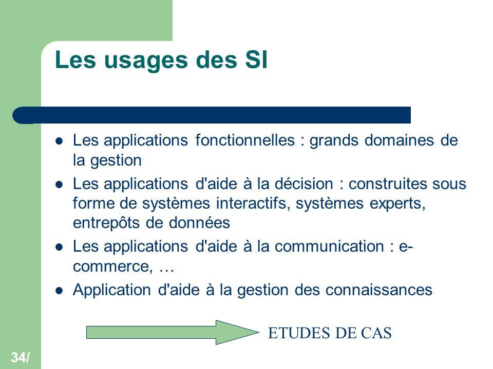 Les usages des SI Les applications fonctionnelles : grands domaines de la gestion.