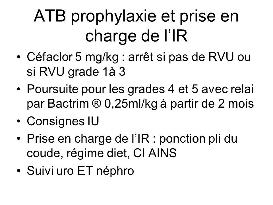 ATB prophylaxie et prise en charge de l'IR