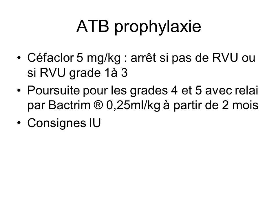 ATB prophylaxie Céfaclor 5 mg/kg : arrêt si pas de RVU ou si RVU grade 1à 3.