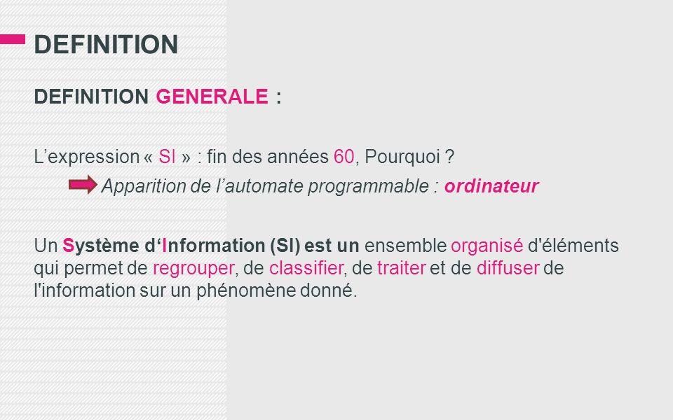 DEfinition DEFINITION GENERALE :