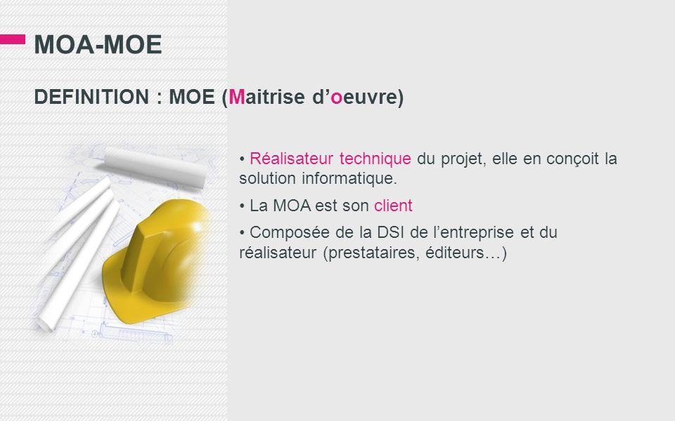 MOA-MOE DEFINITION : MOE (Maitrise d'oeuvre)