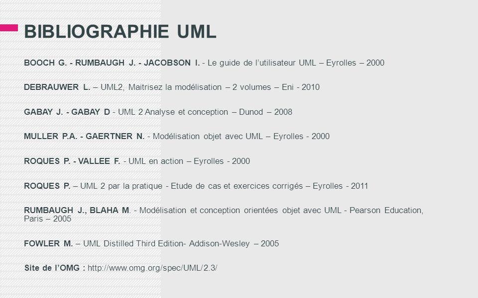 Bibliographie UML
