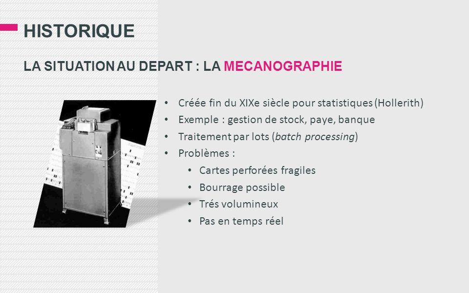 historique LA SITUATION AU DEPART : LA MECANOGRAPHIE