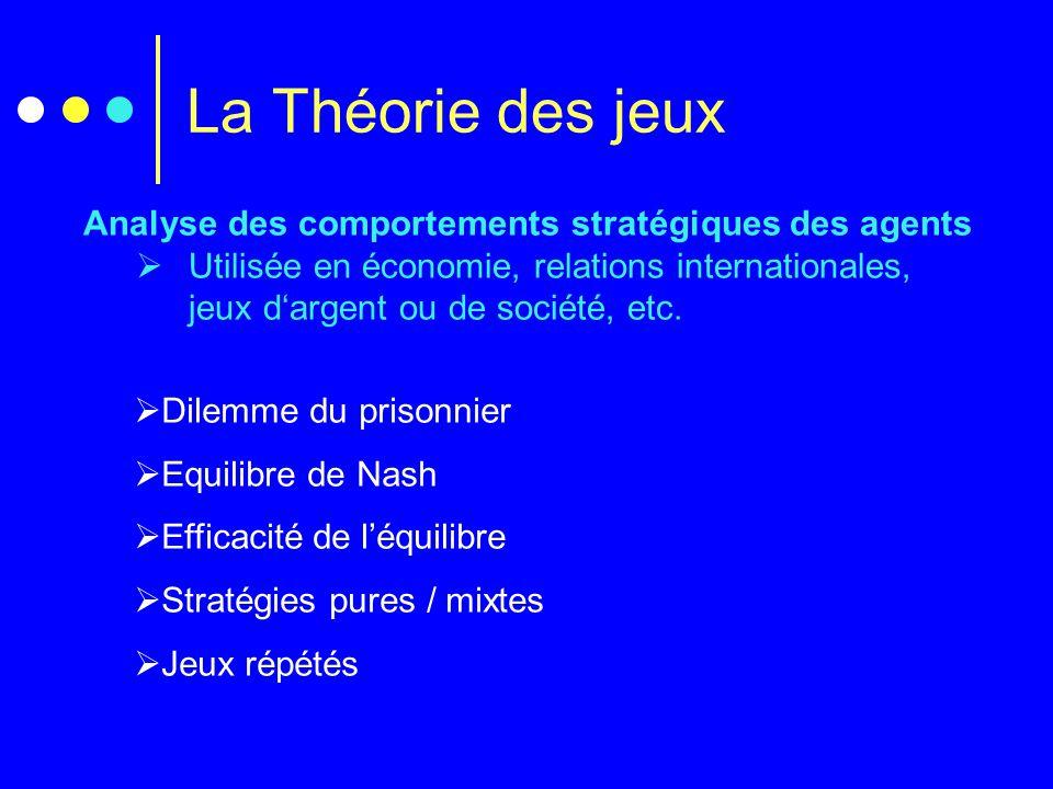 La Théorie des jeux Analyse des comportements stratégiques des agents