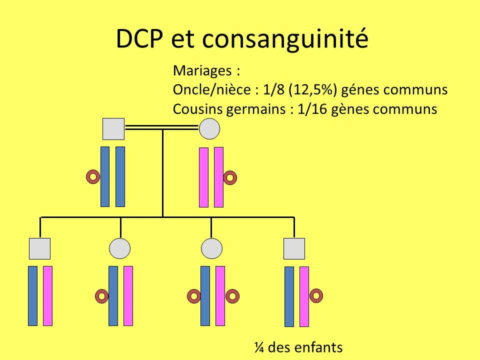 DCP et consanguinité Mariages :