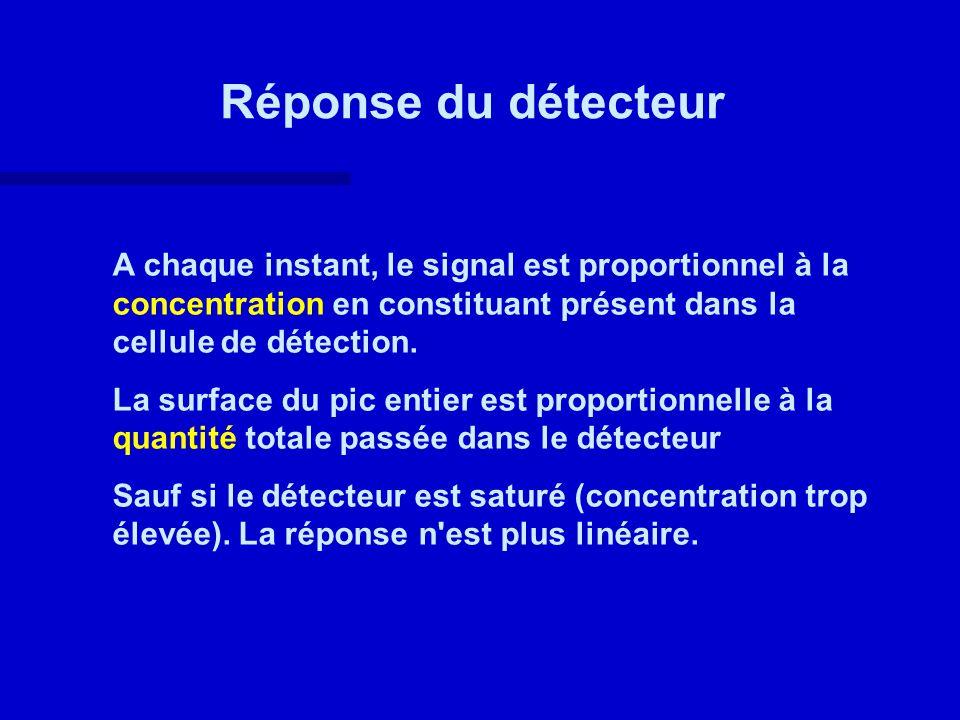 Réponse du détecteur A chaque instant, le signal est proportionnel à la concentration en constituant présent dans la cellule de détection.