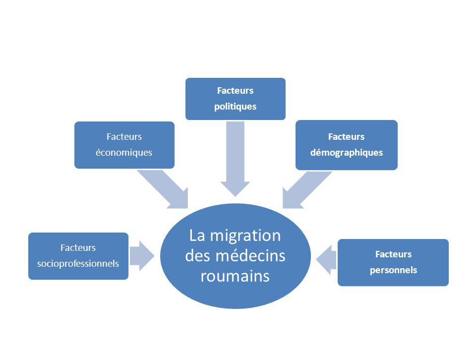 La migration des médecins roumains