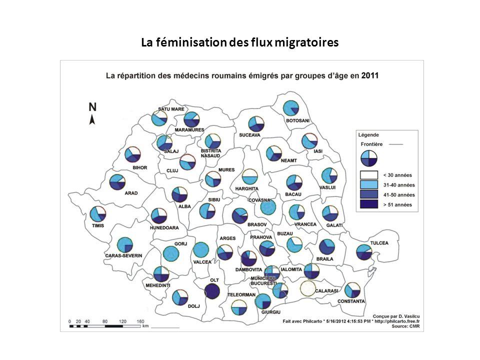 La féminisation des flux migratoires