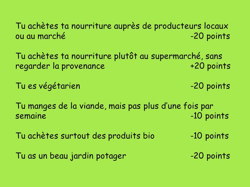 Tu achètes ta nourriture auprès de producteurs locaux ou au marché