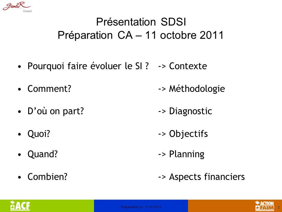 Présentation SDSI Préparation CA – 11 octobre 2011