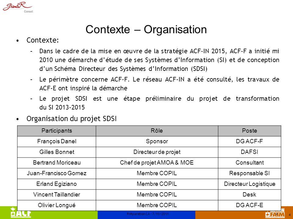 Contexte – Organisation