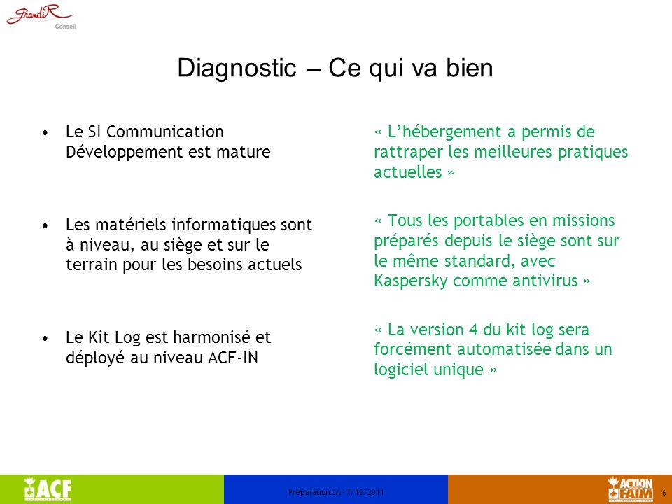 Diagnostic – Ce qui va bien
