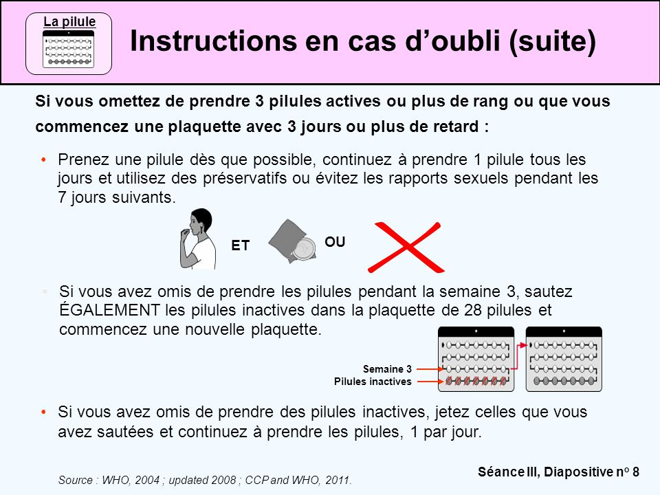 Instructions en cas d'oubli (suite)