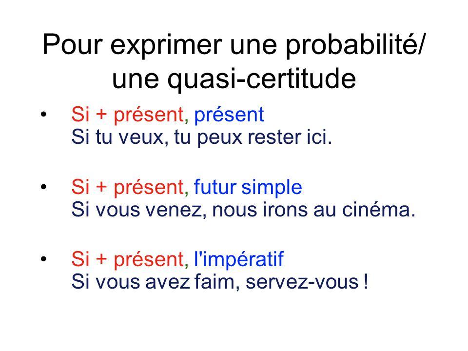 Pour exprimer une probabilité/ une quasi-certitude