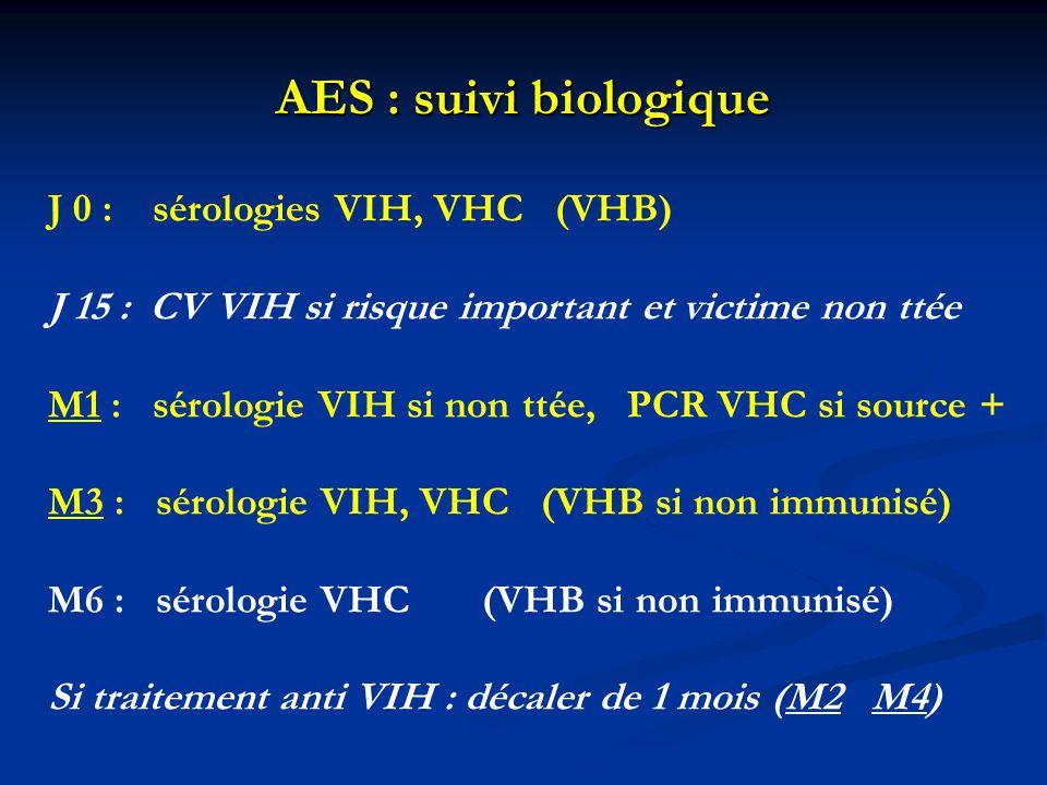 AES : suivi biologique J 0 : sérologies VIH, VHC (VHB)