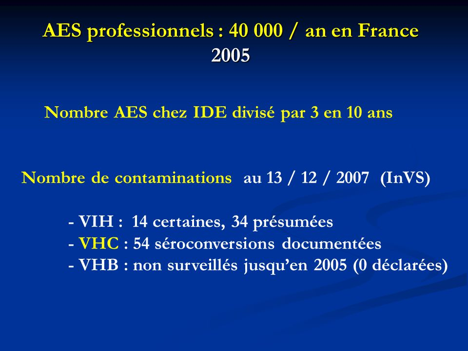 AES professionnels : 40 000 / an en France 2005