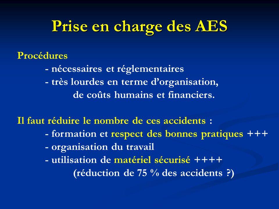 Prise en charge des AES Procédures - nécessaires et réglementaires