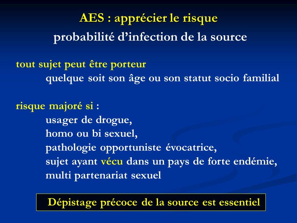 AES : apprécier le risque probabilité d'infection de la source