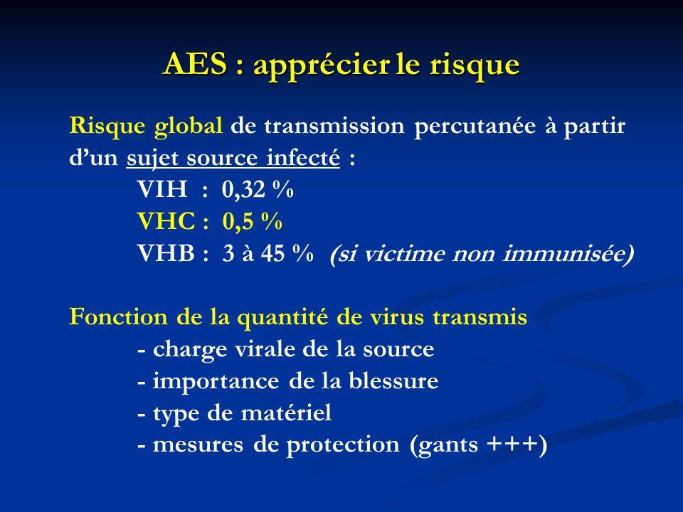 AES : apprécier le risque