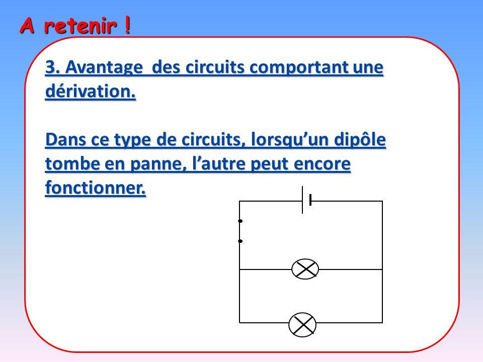 A retenir ! 3. Avantage des circuits comportant une dérivation.