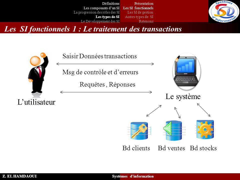 Les SI fonctionnels 1 : Le traitement des transactions