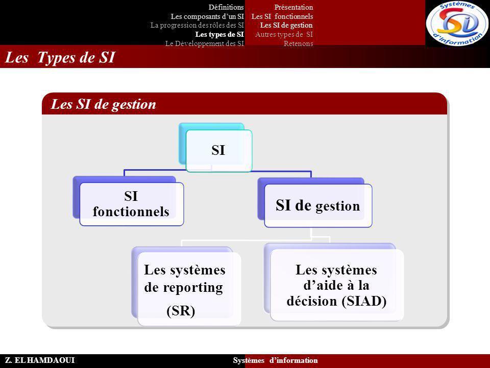 Les systèmes d'aide à la décision (SIAD)