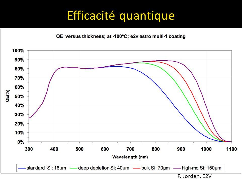 Efficacité quantique P. Jorden, E2V