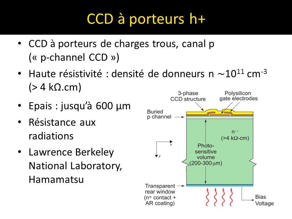CCD à porteurs h+ CCD à porteurs de charges trous, canal p (« p-channel CCD »)