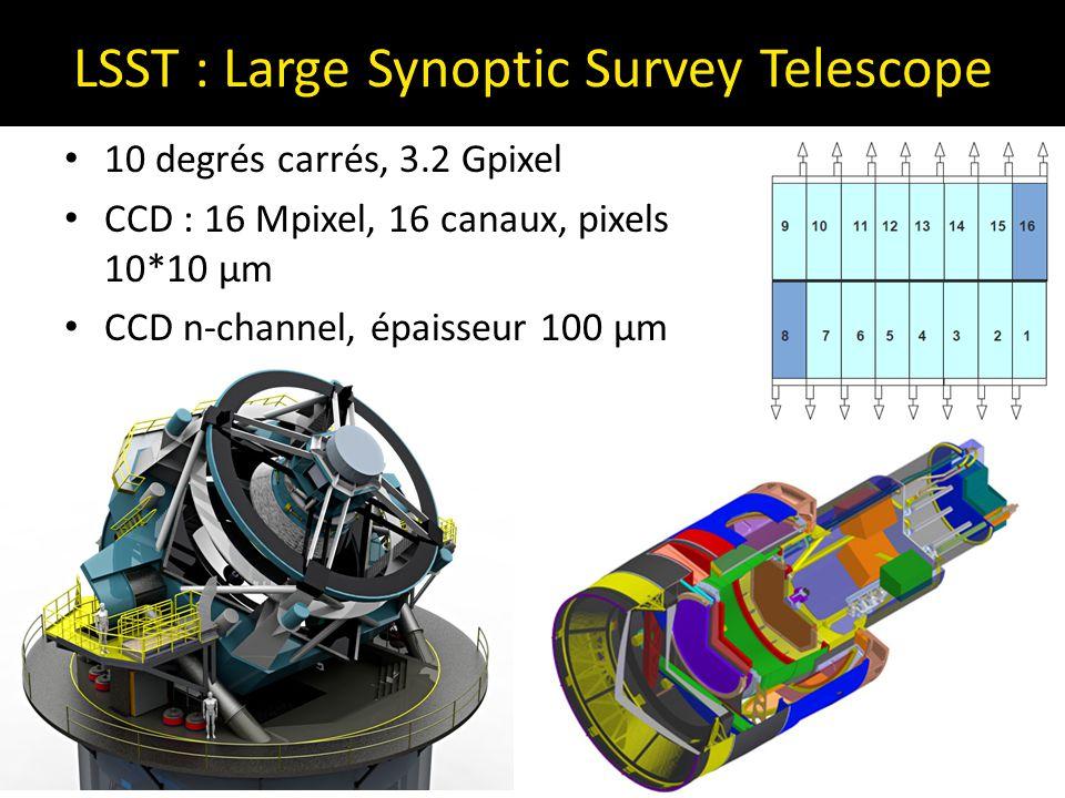 LSST : Large Synoptic Survey Telescope
