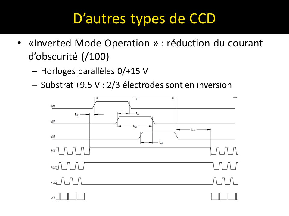 D'autres types de CCD «Inverted Mode Operation » : réduction du courant d'obscurité (/100) Horloges parallèles 0/+15 V.