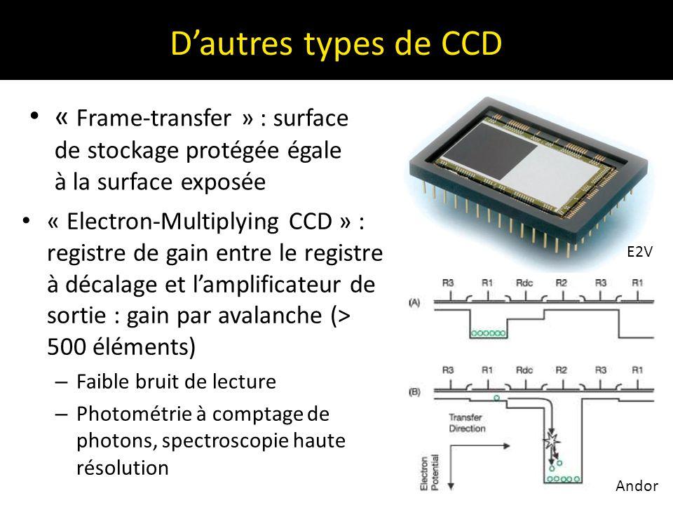 D'autres types de CCD « Frame-transfer » : surface de stockage protégée égale à la surface exposée.