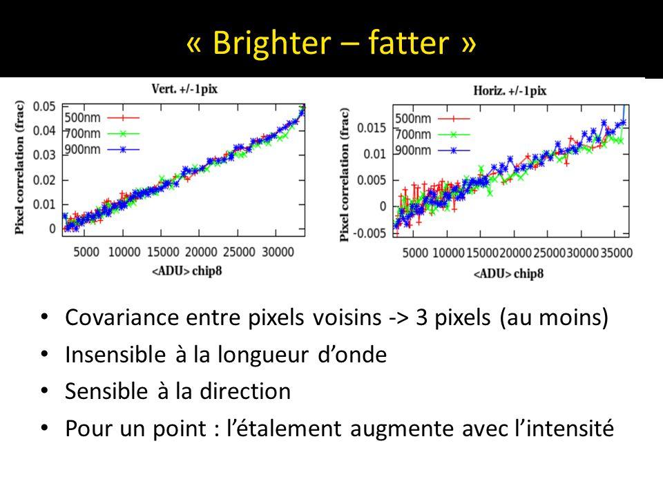 « Brighter – fatter » Covariance entre pixels voisins -> 3 pixels (au moins) Insensible à la longueur d'onde.