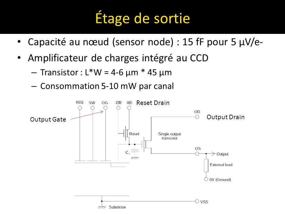 Étage de sortie Capacité au nœud (sensor node) : 15 fF pour 5 µV/e-