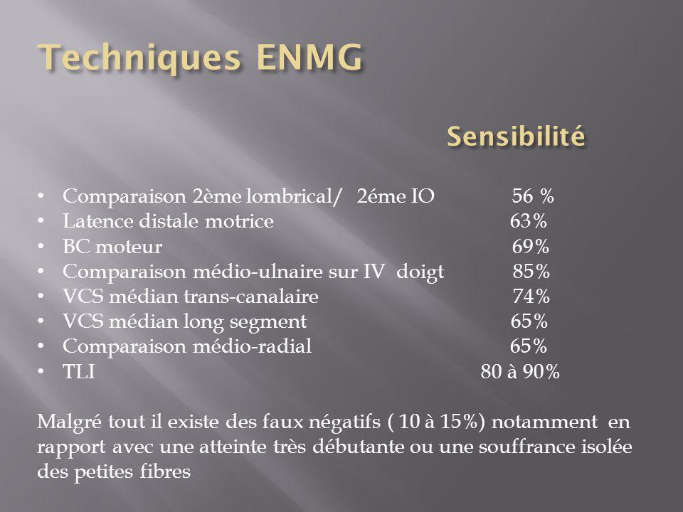 Techniques ENMG Sensibilité Comparaison 2ème lombrical/ 2éme IO 56 %