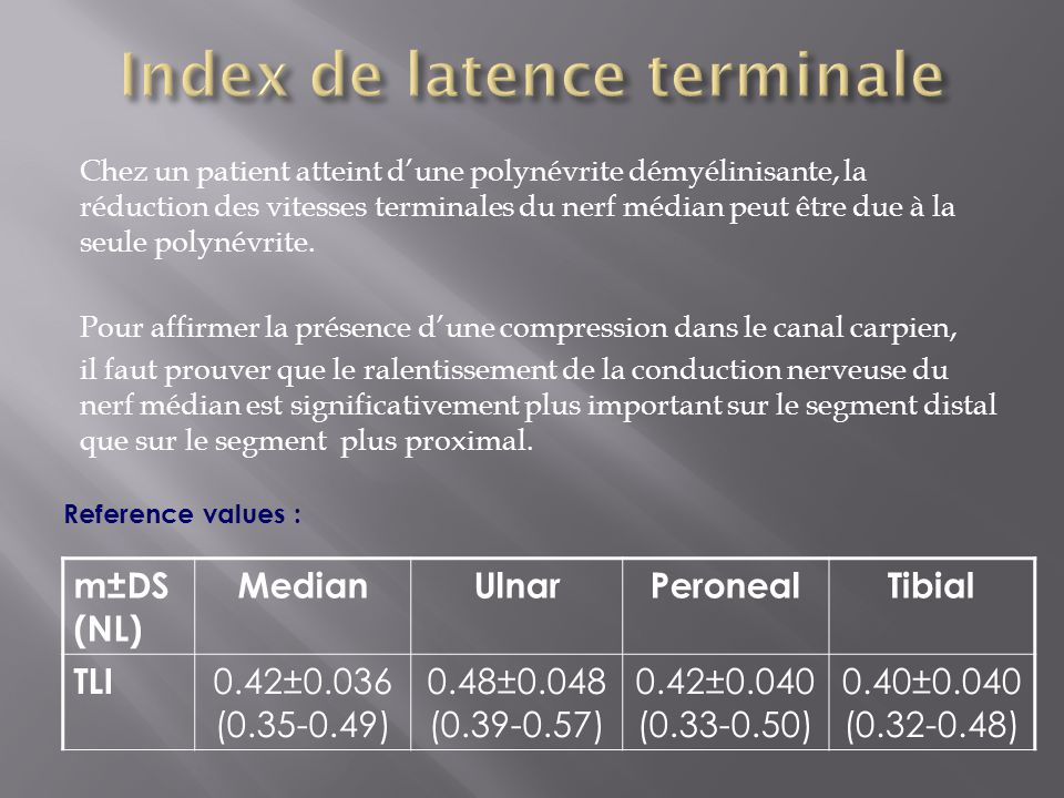 Index de latence terminale