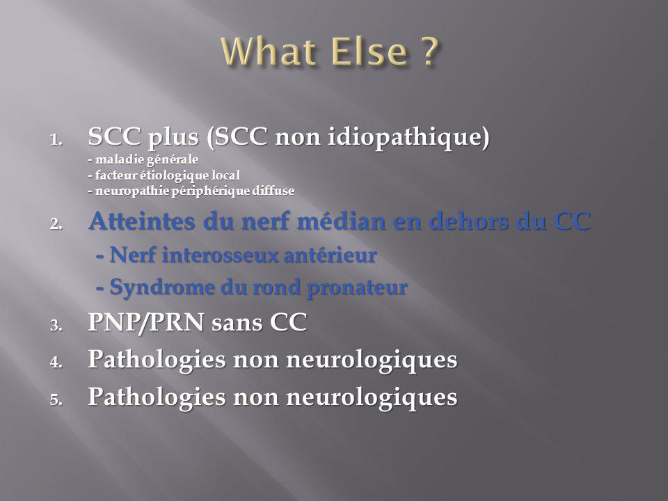 What Else SCC plus (SCC non idiopathique) - maladie générale - facteur étiologique local - neuropathie périphérique diffuse.