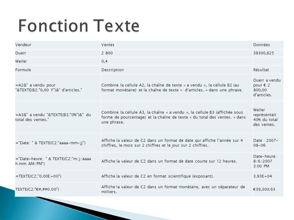 Fonction Texte Vendeur Ventes Données Duerr 2 800 39300,625 Weiler 0,4