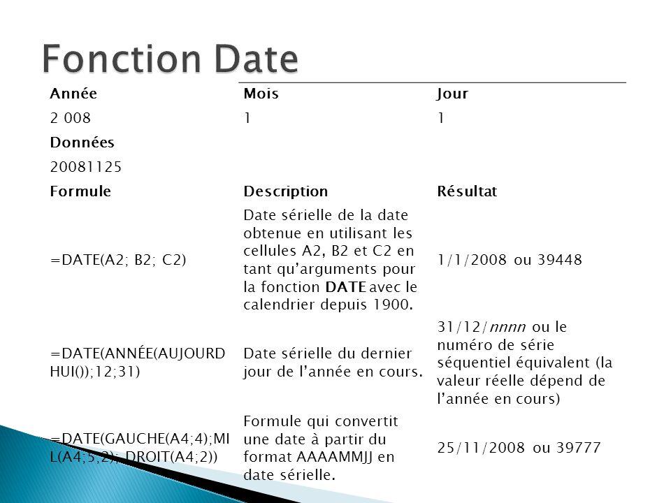 Fonction Date Année Mois Jour 2 008 1 Données 20081125 Formule