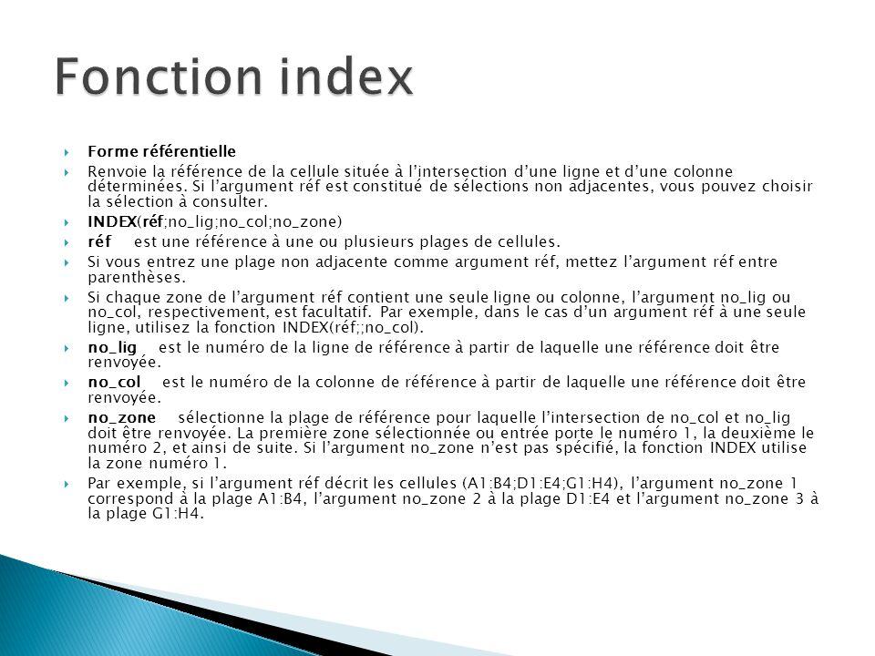Fonction index Forme référentielle