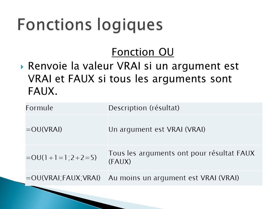 Fonctions logiques Fonction OU