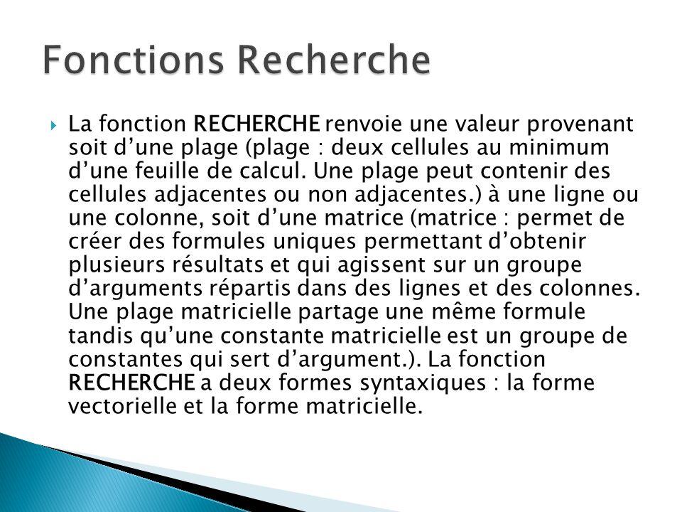 Fonctions Recherche