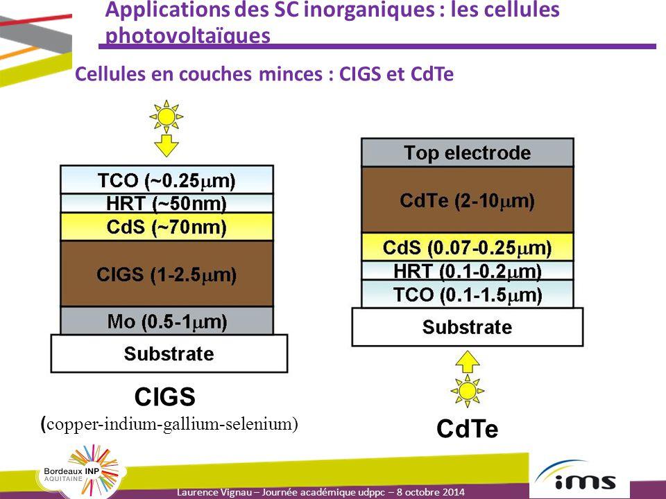 (copper-indium-gallium-selenium)