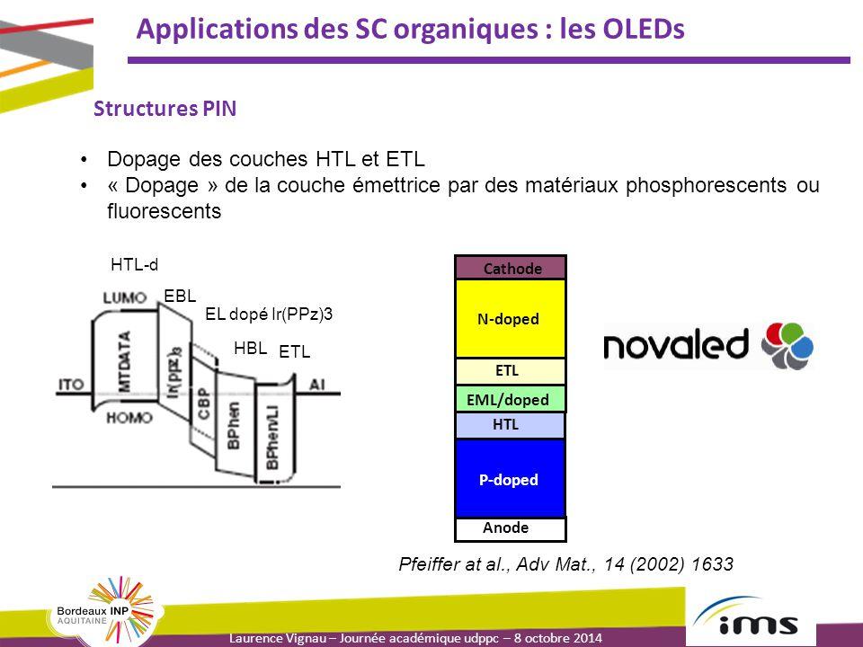 Applications des SC organiques : les OLEDs