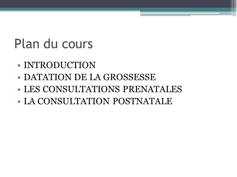 Plan du cours INTRODUCTION DATATION DE LA GROSSESSE