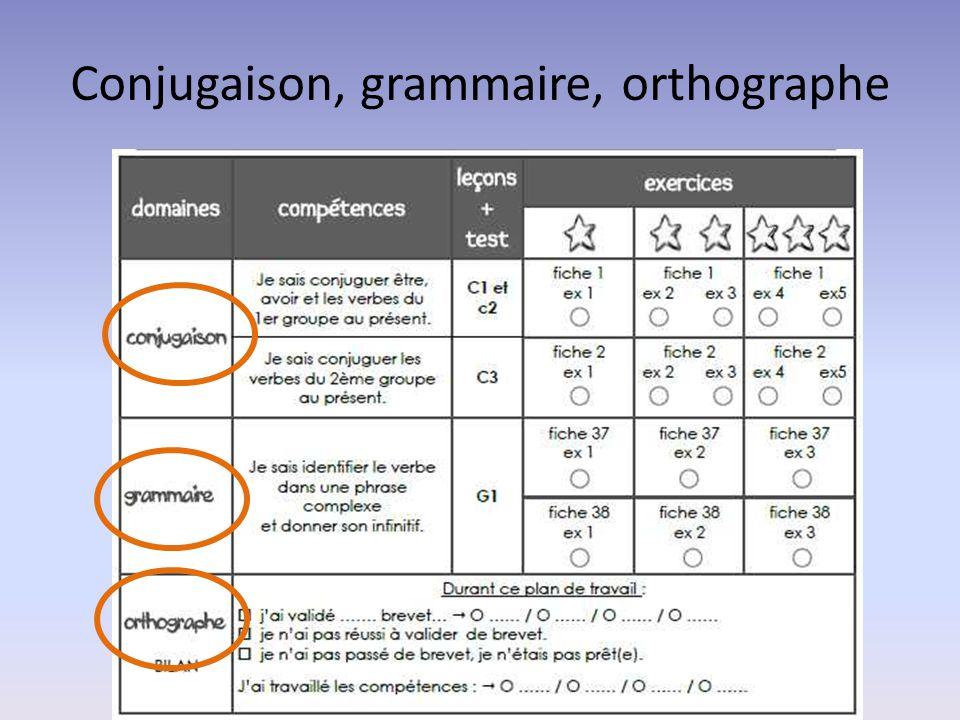 Conjugaison, grammaire, orthographe