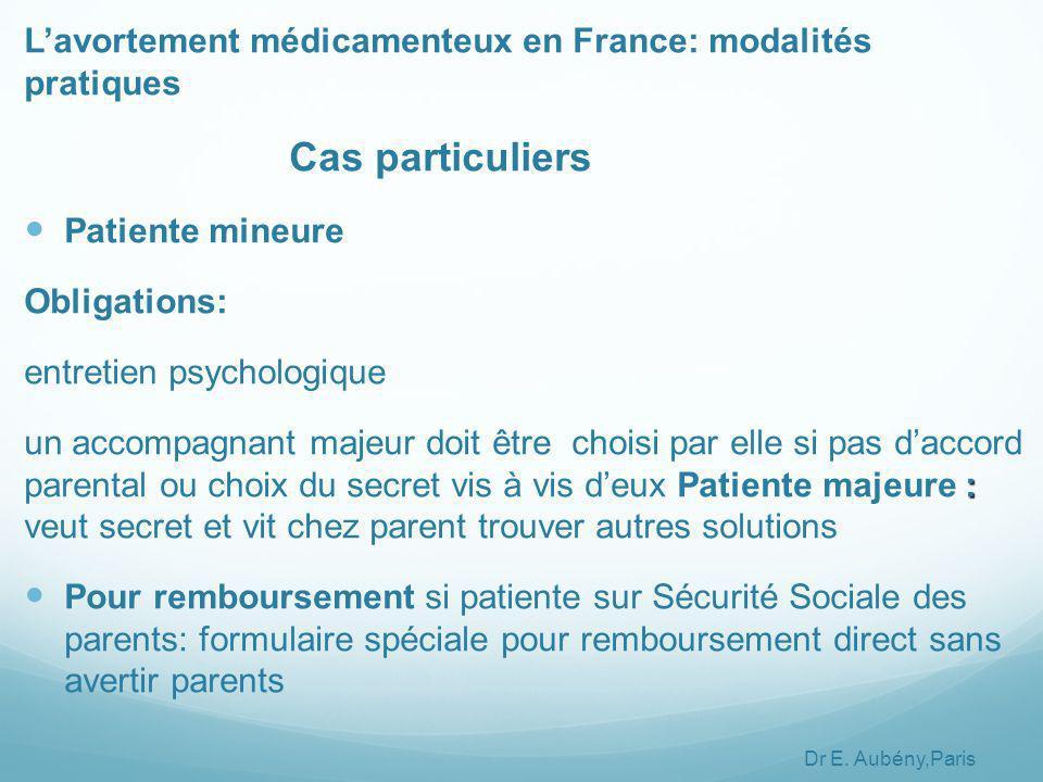 L'avortement médicamenteux en France: modalités pratiques