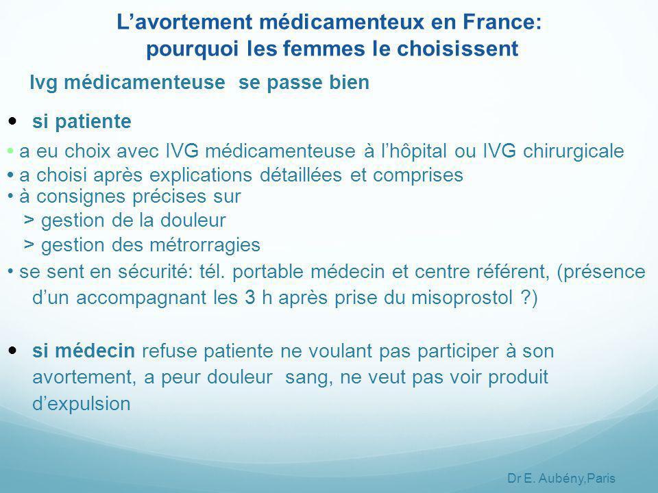 L'avortement médicamenteux en France: pourquoi les femmes le choisissent