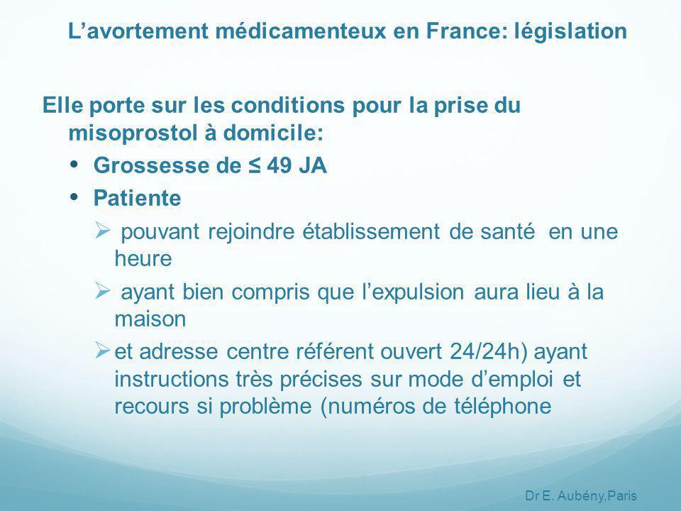 L'avortement médicamenteux en France: législation